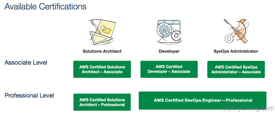 aws_certification.png
