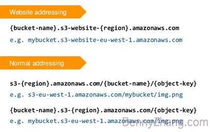 aws_name_convention.png