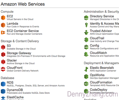 aws_service_summary.png
