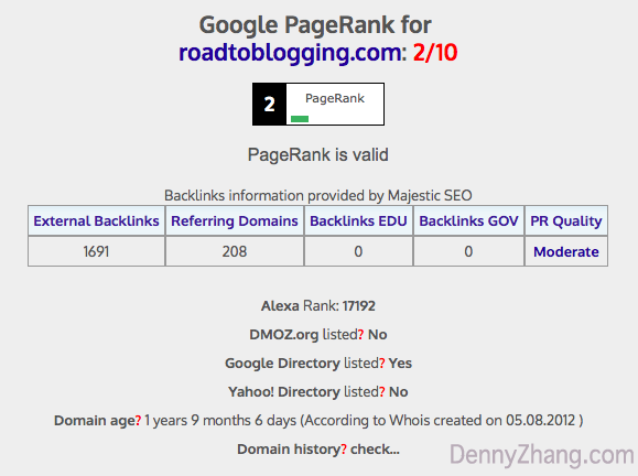 check website page rank
