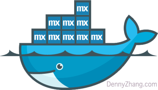 Docker: a breakthrough of software delivery